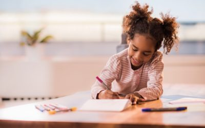 Engaging 2nd Grade Writing Prompts That Promote Creativity (and Some Tips to Help You Create Your Own Writing Prompts!)